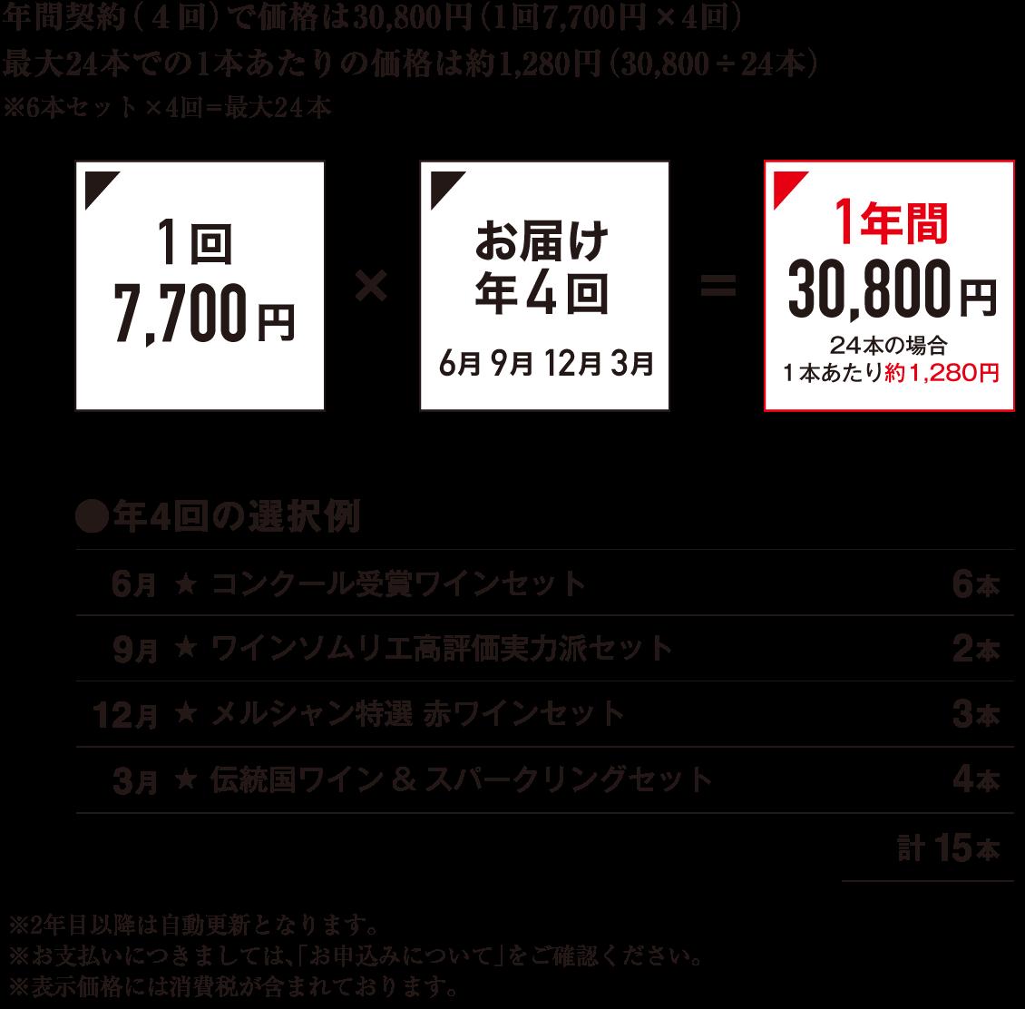 厳選7コース料金